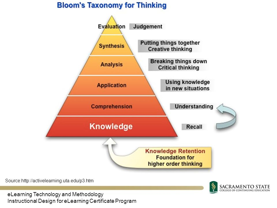 thesis about critical thinking skills Critical thinking (ct), or the ability to engage in purposeful, self-regulatory  judgment, is widely recognized as an important, even essential, skill this article .