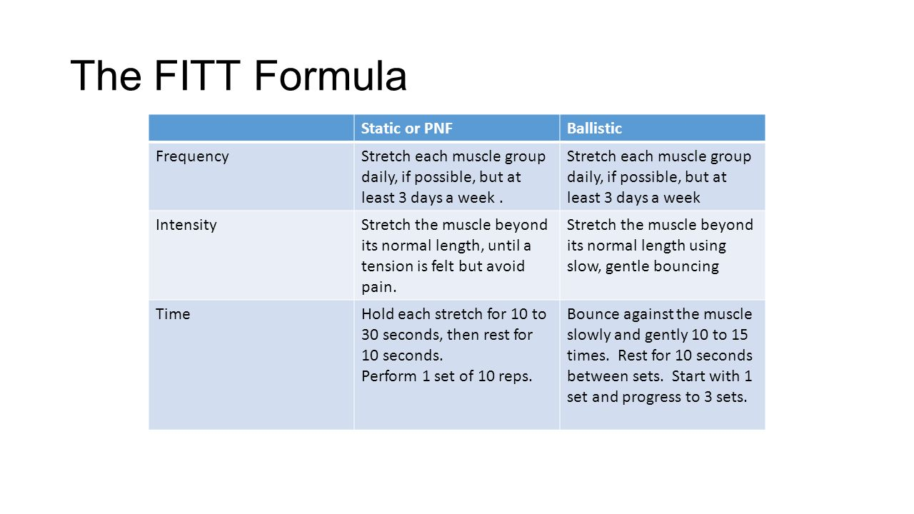 Physical Fitness Unit. - ppt download