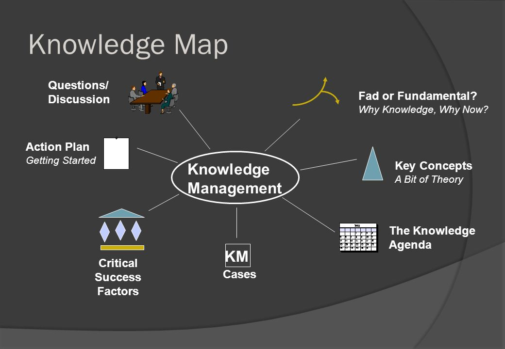 is knowledge management a fad Voices criticizing current practices of km and calling knowledge management just another management fad in the history of business operation in addition to a review of the literature on knowledge management, this paper aims.