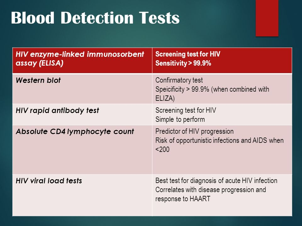 Blood Detection Tests HIV enzyme-linked immunosorbent assay (ELISA)