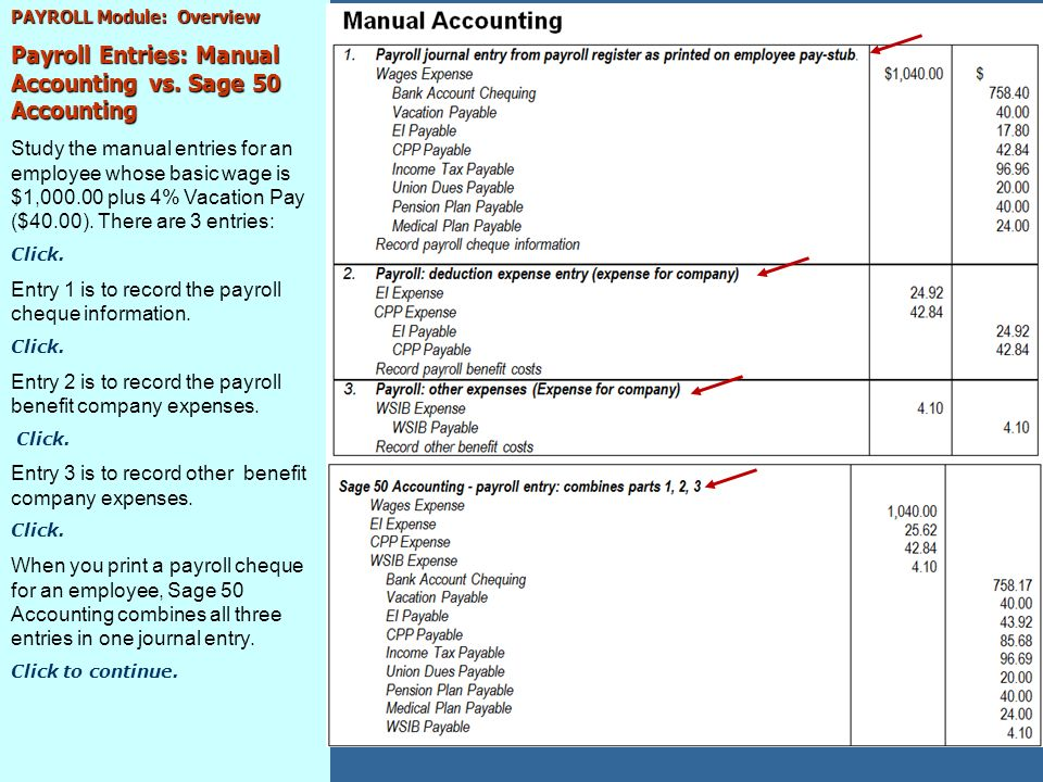 Payroll Accounting with Payroll Journal Entry Examples ...