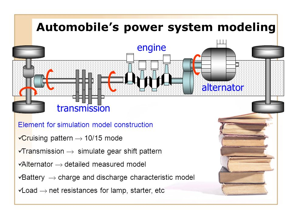 automobile transmission system Manual transmission basics article on edmundscom in a front-wheel-drive car, the transmission also serves as part of the front axle for the front wheels.