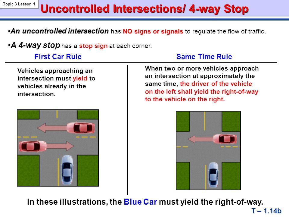 Uncontrolled T Intersection Right–of–Way Conce...