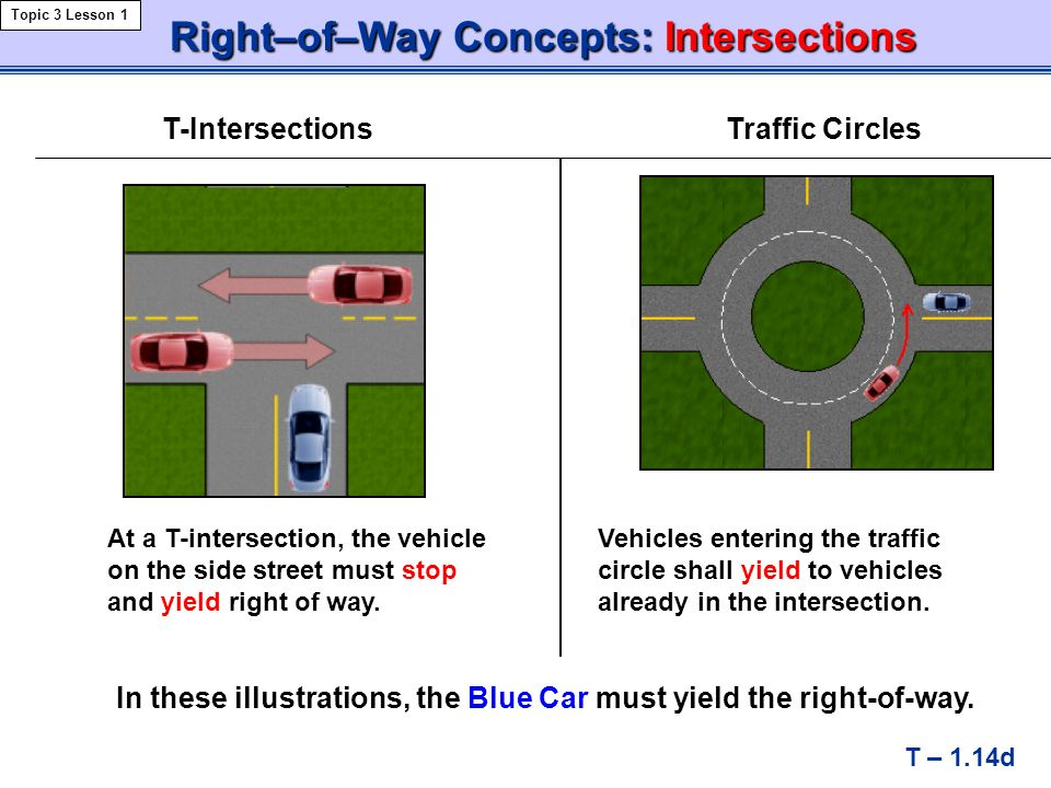 right�of�way concepts ppt video online download