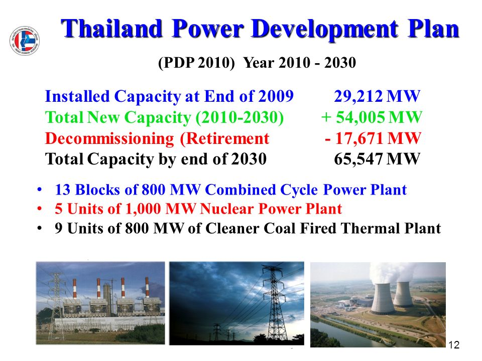 developing thermal power oplant businessplan Solar power plant project – how to build a solar plant in 10 steps  power plant requires project management skills typical of an industrial project with some .