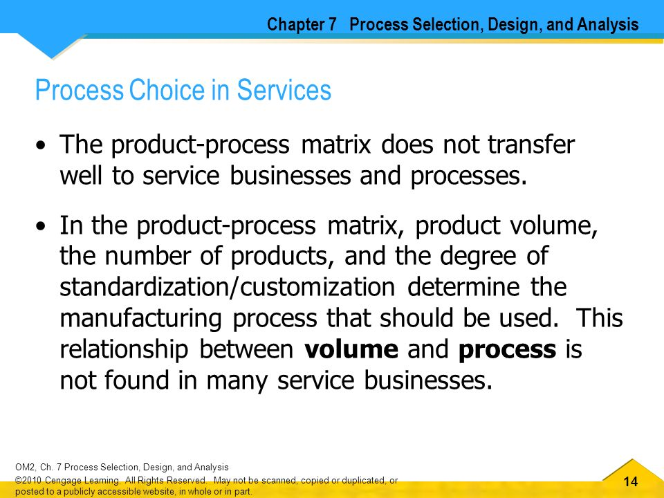 inter relationship between product design and process