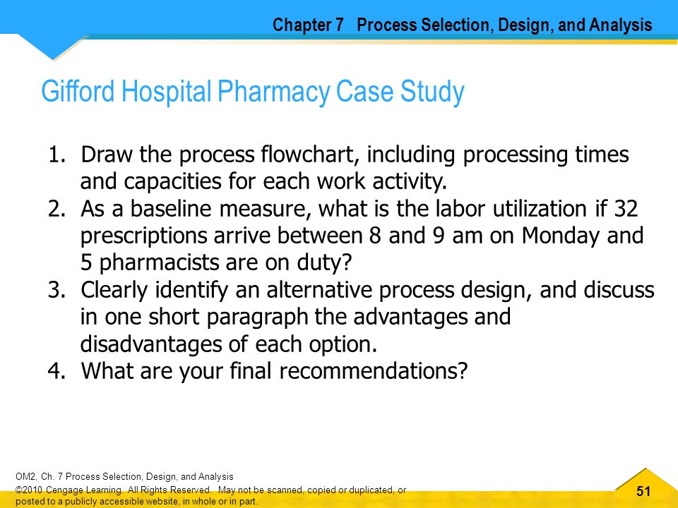 gifford hospital pharmacy case study Case studies  july 10, 2011 craig i  mk, a 68-year-old man, was discharged from the hospital after a myocardial  pharmacy times continuing.