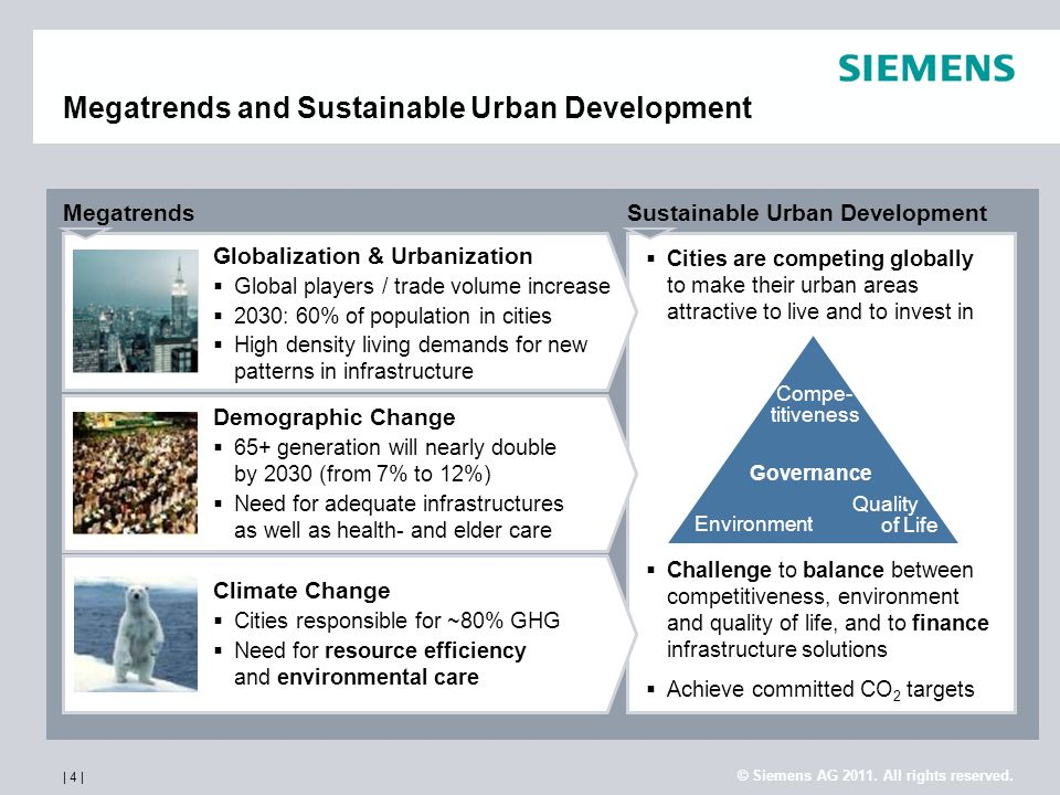 development of sustainability in urban living Environmental planning for sustainable urban development  living at the same time environmental infrastructure of works and services are inadequate to.