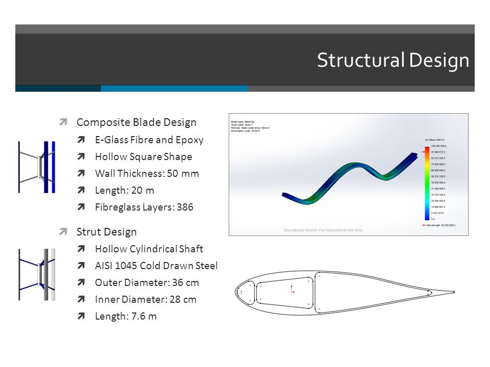 Design of a vertical axis wind turbine ppt video online
