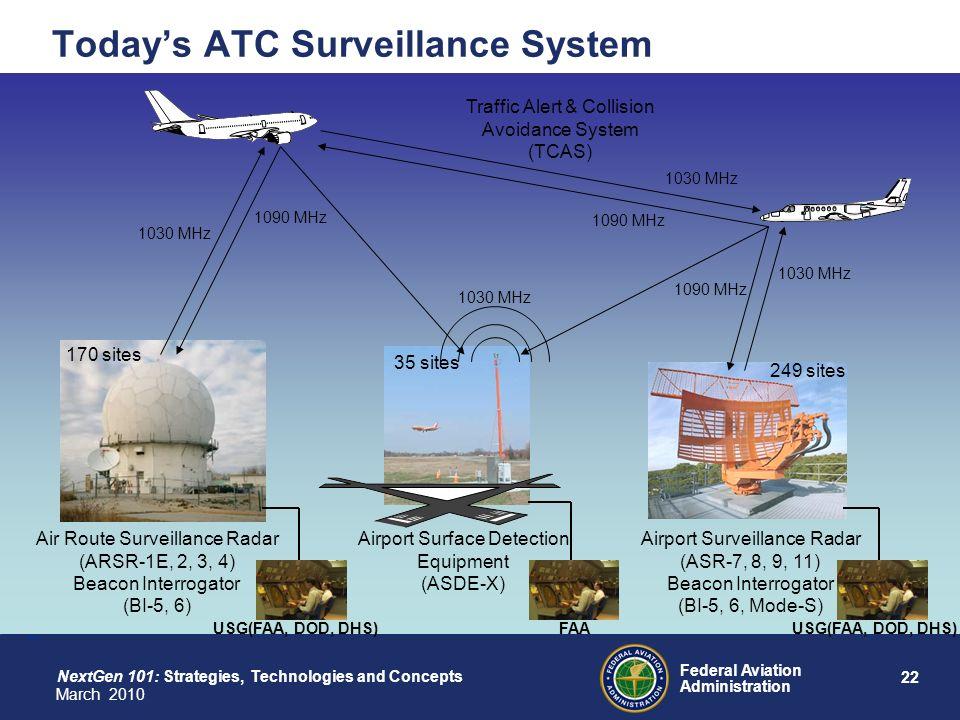 Next Generation Air Transportation System Ppt Download