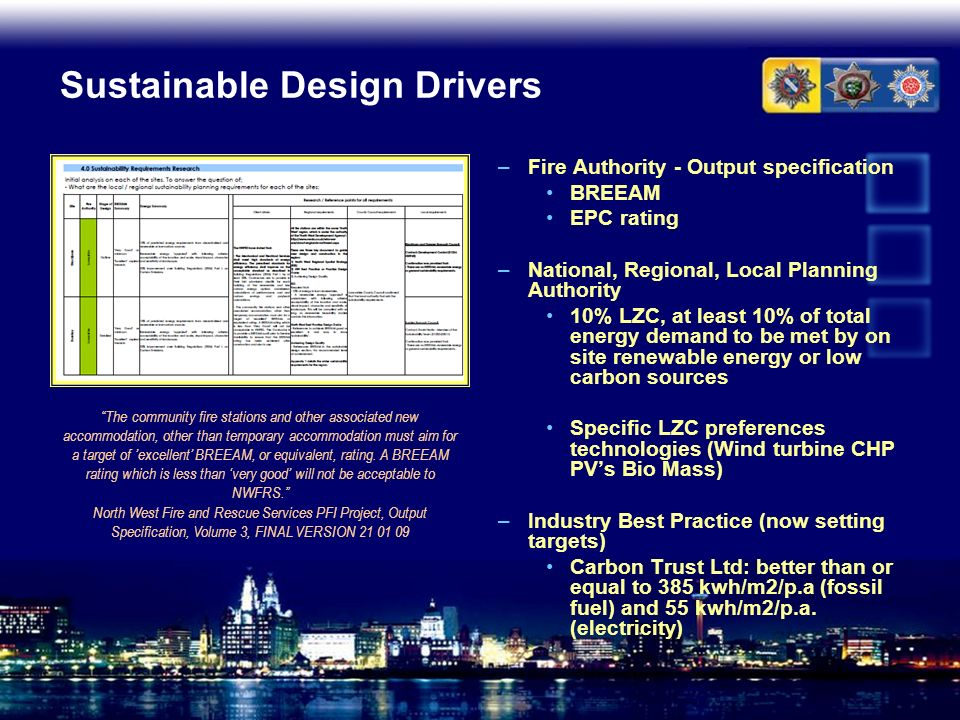 Sustainable Design Drivers
