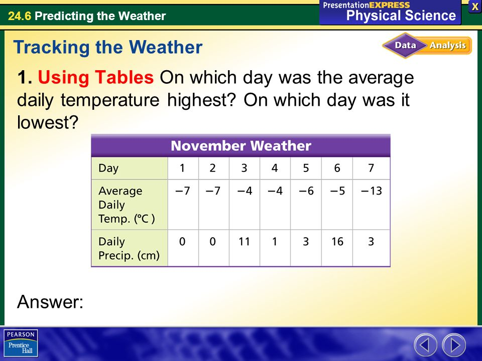 Tracking the Weather Using Tables On which day was the average daily temperature highest.