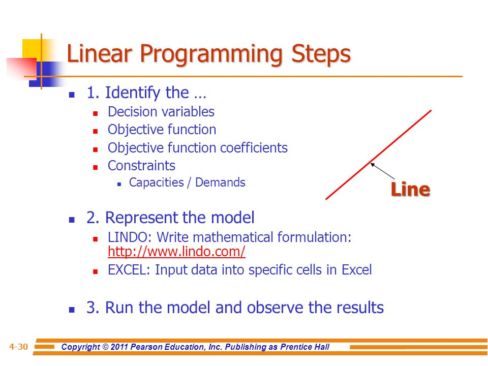 role of linear programming in decision making Linear programming models: graphical and computer linear programming nique designed to help managers in planning and decision making relative to resource.