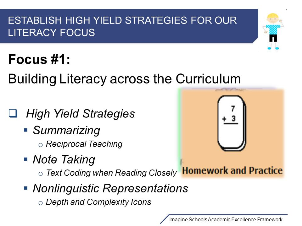 high yield teaching strategies (high-yield teaching strategies and tactics, at-risk students, ell, social-emotional issues, thinking and learning) anita archer the magic is in the quality of instruction not in the newest fad rather, it is in the strength of bell-to-bell instruction, clear lesson purposes, structured lessons with an introduction, body, and closure.