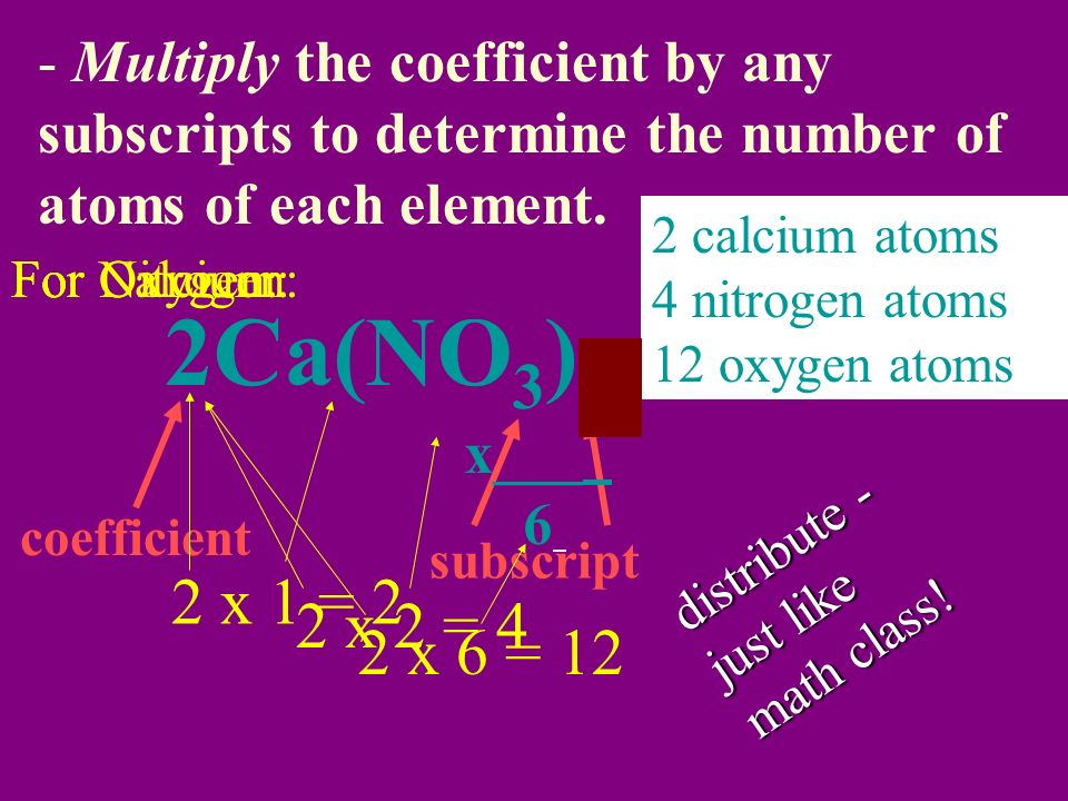 Multiply the coefficient by any subscripts to determine the number of atoms of each element.