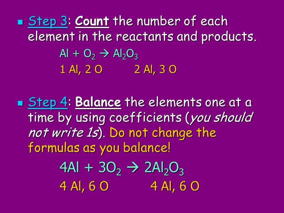 Step 3: Count the number of each element in the reactants and products.