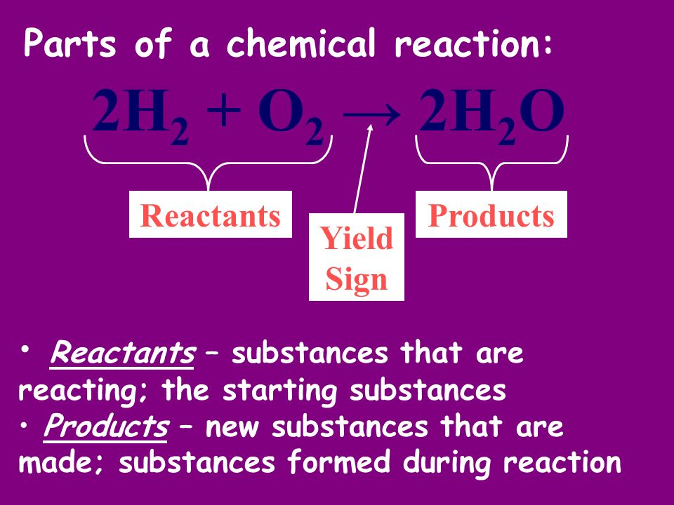 2H2 + O2 → 2H2O Parts of a chemical reaction: