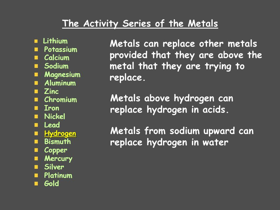 The Activity Series of the Metals