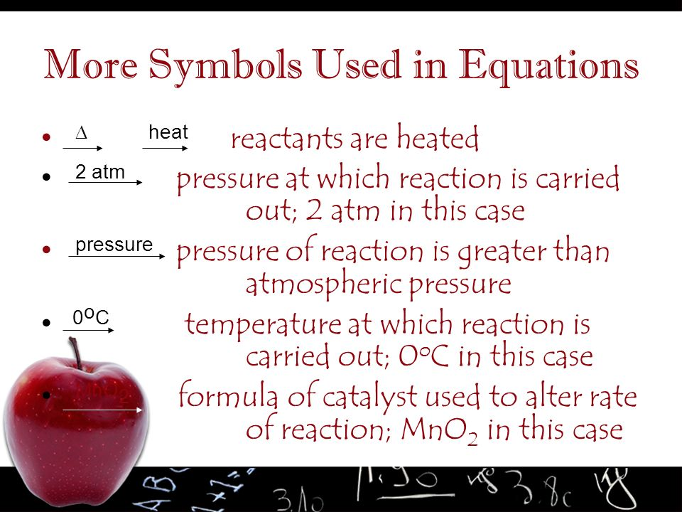 More Symbols Used in Equations