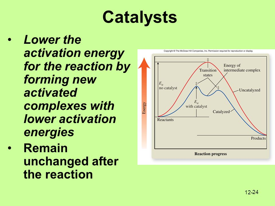 activation energy of the reaction between Full-text paper (pdf): kinetic studies on saponification of ethyl acetate using an innovative conductivity-monitoring instrument with a pulsating sensor.