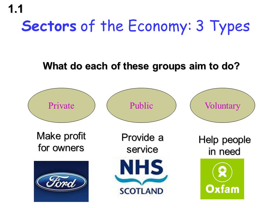 types of private sectors What are the different forms of public sector  activity along with the private sector has led to the creation of a specific type of.