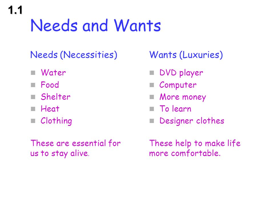In List Life Wants Needs And Of