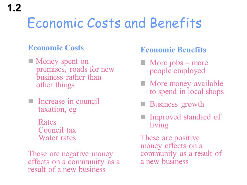 benefits and costs of economic growth How reducing healthcare spending affects economic growth: 4 things to know  october  can we control healthcare costs without price caps.