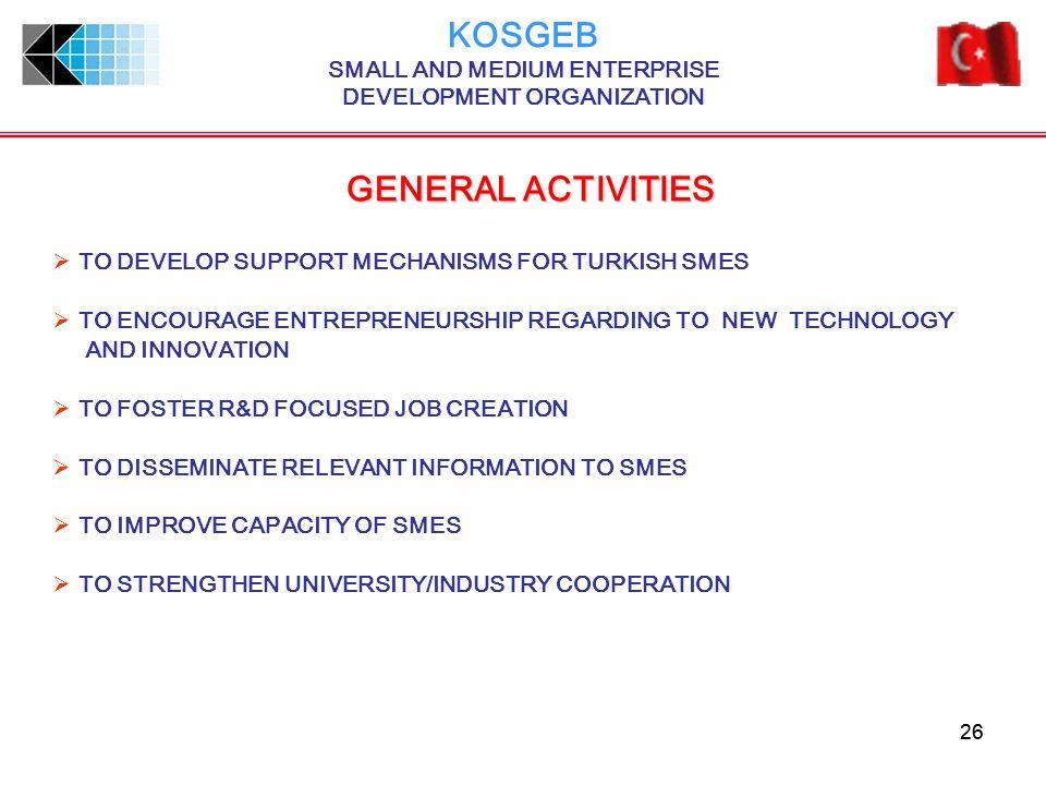 KOSGEB SMALL AND MEDIUM ENTERPRISE DEVELOPMENT ORGANIZATION