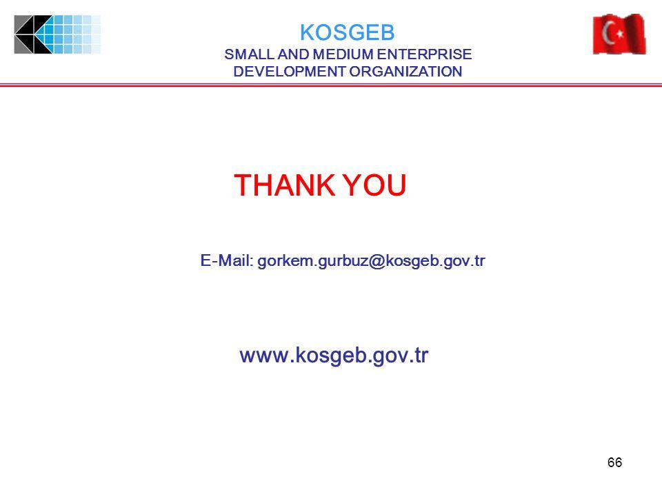 THANK YOU KOSGEB SMALL AND MEDIUM ENTERPRISE DEVELOPMENT ORGANIZATION