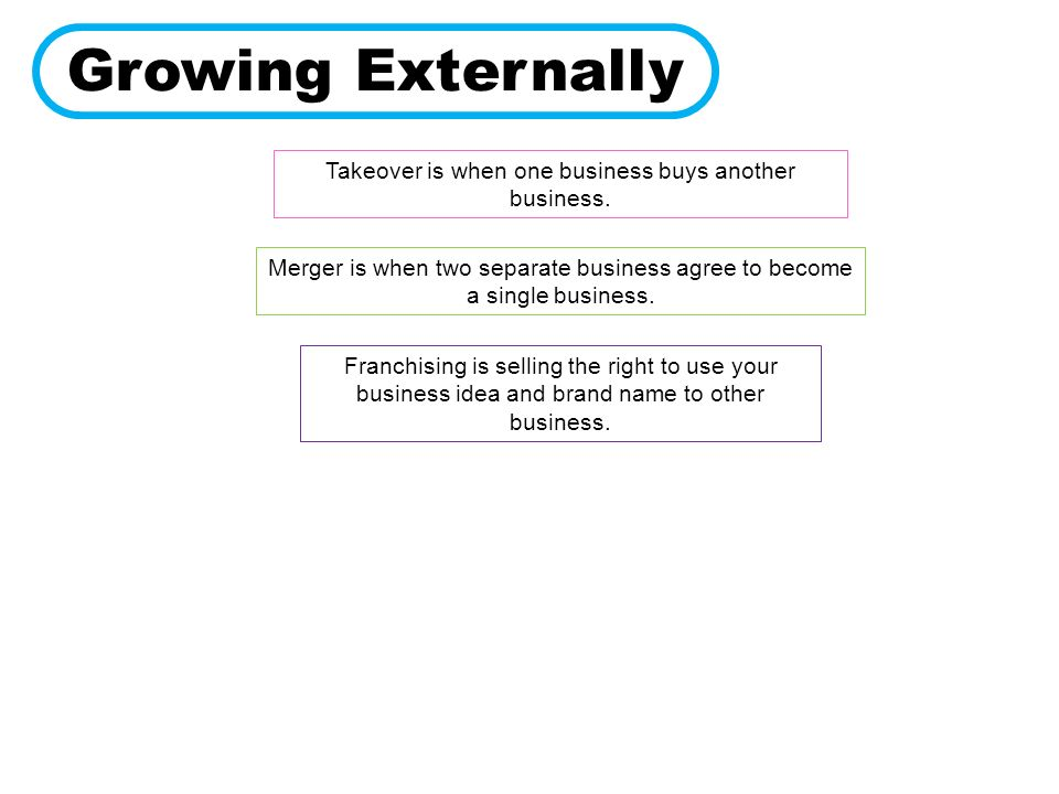 what are the advantages and disadvantages of internal growth as opposed to growth through merger and Organic growth: the basics if you  advantages organic growth is typically much safer than rapid growth or growth through mergers and acquisitions because you're.