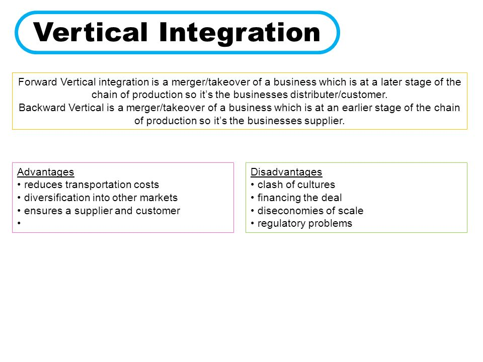 What are the advantages and disadvantages of vertical integration in zara