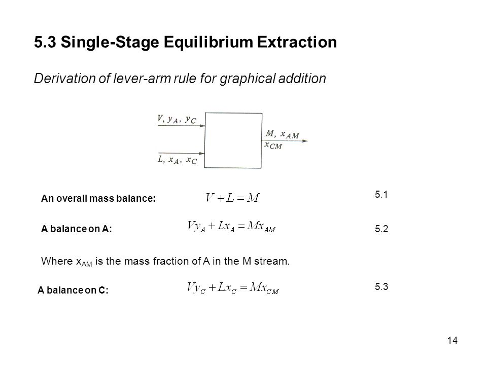 5.3 Single-Stage Equilibrium Extraction
