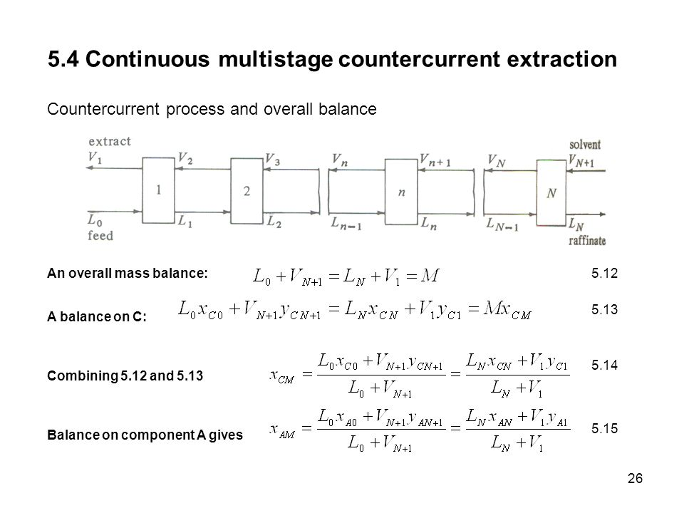5.4 Continuous multistage countercurrent extraction