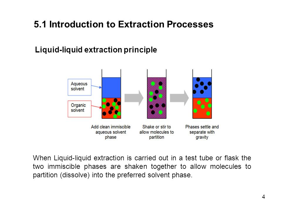 5.1 Introduction to Extraction Processes