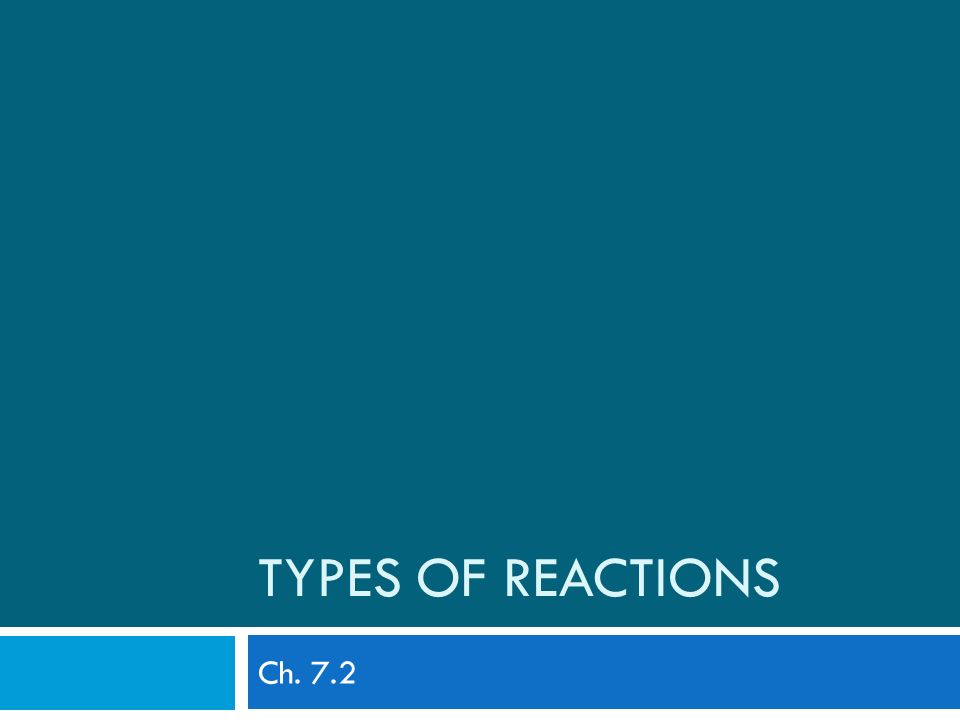 Types of Reactions Ch. 7.2