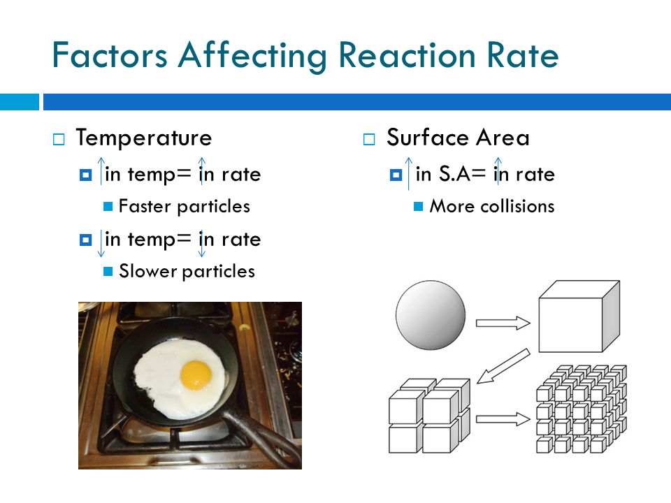 factors affecting rate of a reaction This lesson focuses on having students examine the effect of different factors on  the rate of a chemical reaction, including: temperature, concentration of particles .
