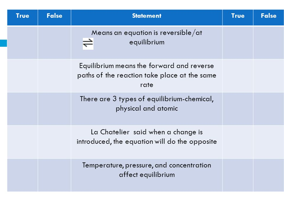 Means an equation is reversible/at equilibrium