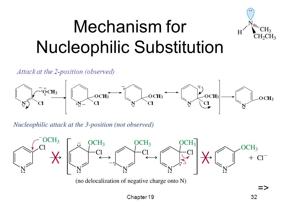nucleophilic substitution Ama citation li j, renslo a li j, renslo a li, jie jack, and adam renslo nucleophilic substitution, addition, and elimination reactions in: renslo a renslo a ed.