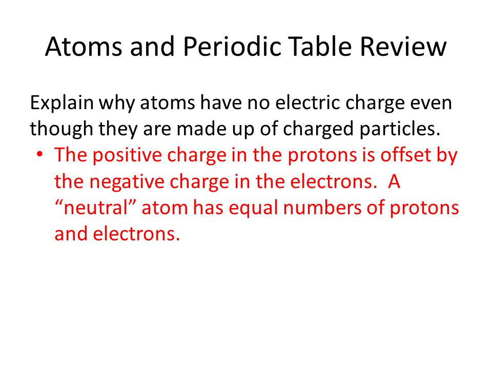 Atoms and periodic table review ppt video online download atoms and periodic table review urtaz Gallery
