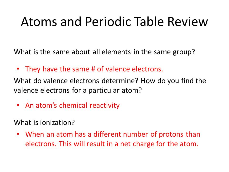 Periodic Table reactivity of atoms in the periodic table : Atoms and Periodic Table Review - ppt video online download