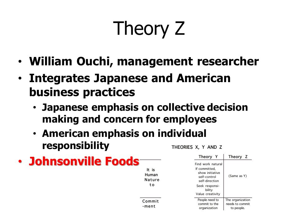 theory z of management by william gilbert ouchi Theory z by ouchi, william g and a great selection of similar used, new and collectible books available now at abebookscom.