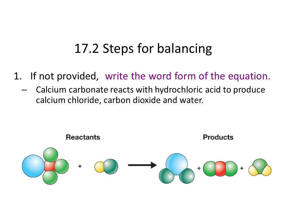how to write chemical equations in word form