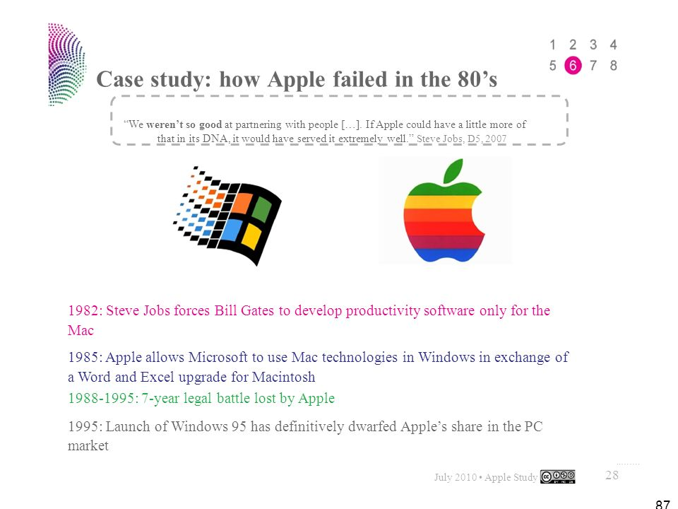 leadership case study steve jobs essay Steve jobs had an extremely high interest in being in charge, so to start off with  his leader-follower element, he most definitely settles in better on the leader end .