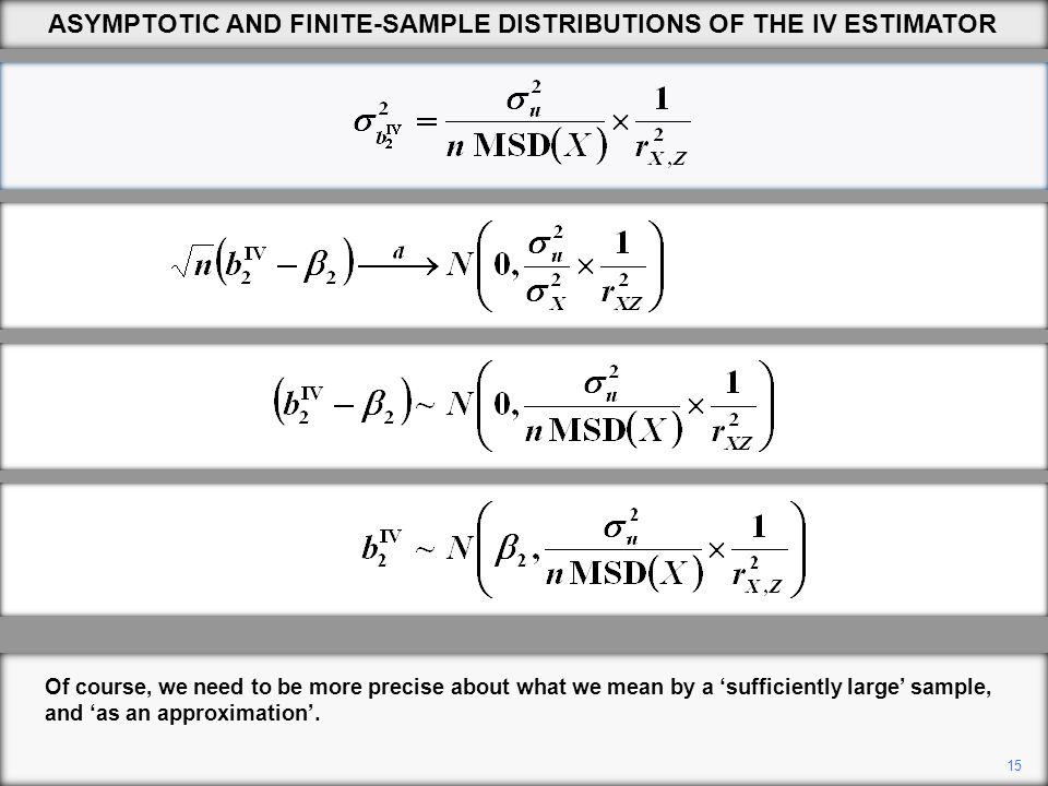 ASYMPTOTIC AND FINITE-SAMPLE DISTRIBUTIONS OF THE IV ESTIMATOR ...