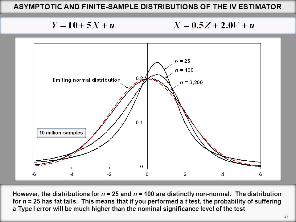 ratio test statistic asymptotic distribution The exact distribution of the likelihood ratio test statistic to test the equality of several variance-covariance matrices has a non-manageable form on the other hand, the existing asymptotic approximations do not exhibit the necessary precision for many applications.