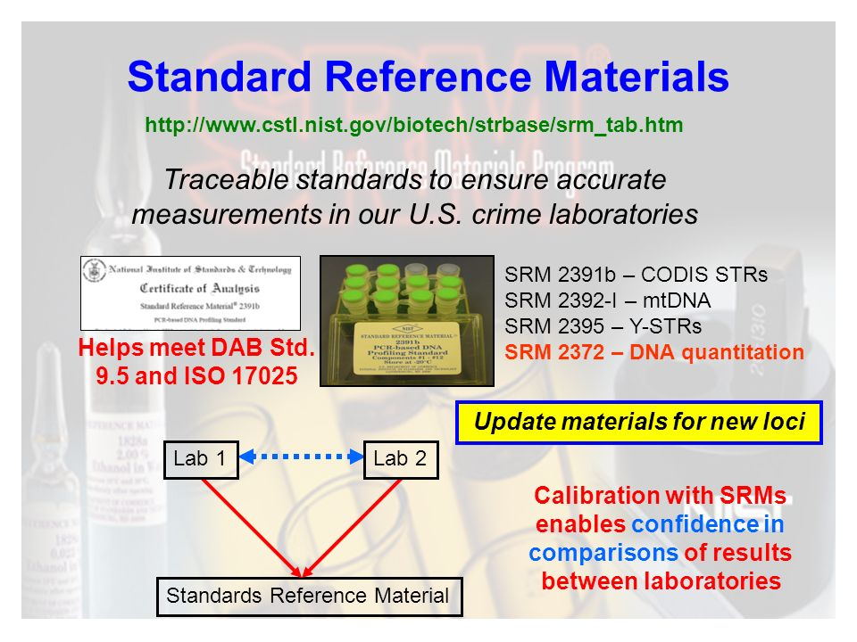 sediment standard reference materials Comparison of dredged material to reference sediment: summary.