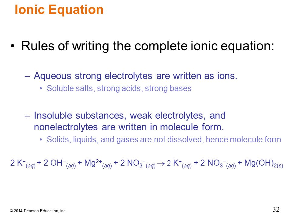 Rules of writing the complete ionic equation: