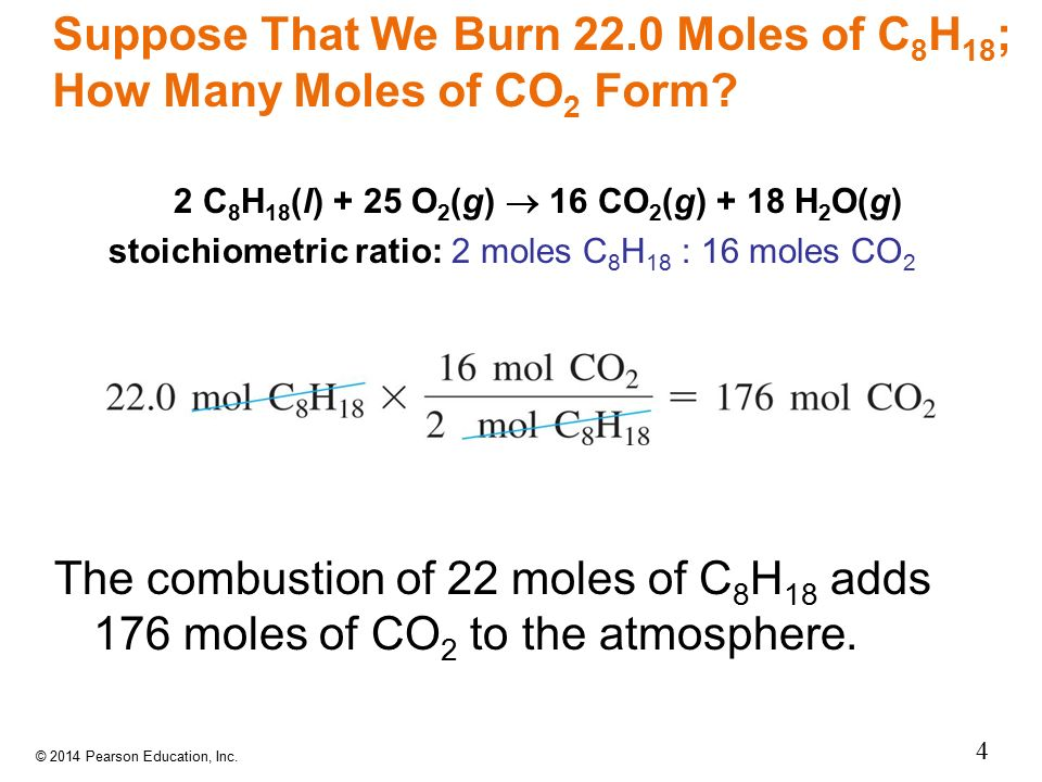 Suppose That We Burn 22.0 Moles of C8H18; How Many Moles of CO2 Form