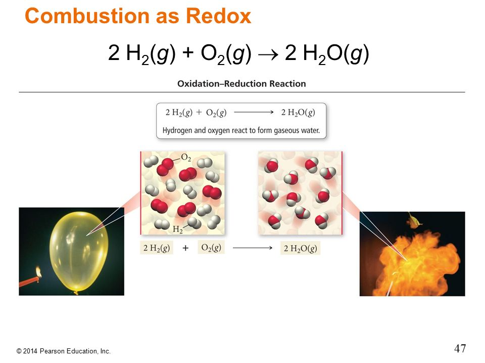 Combustion as Redox 2 H2(g) + O2(g)  2 H2O(g)