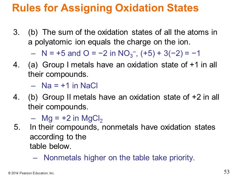 assigning oxidation states This is an exercise in determining the oxidation numbers in ions and compounds  calculate the oxidation numbers of all the elements using the rules discussed.